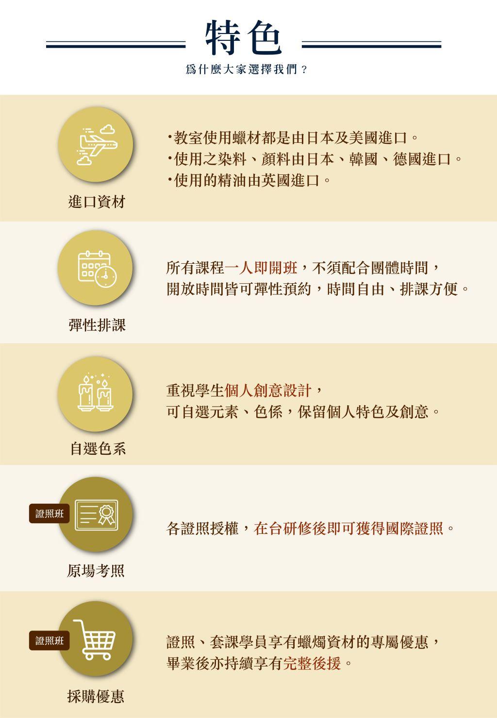 日本JCA藝術蠟燭協會台灣分會課程特色